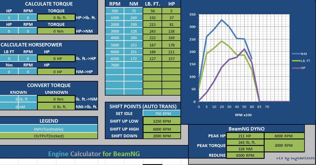 Released - Engine Power Calculator | BeamNG