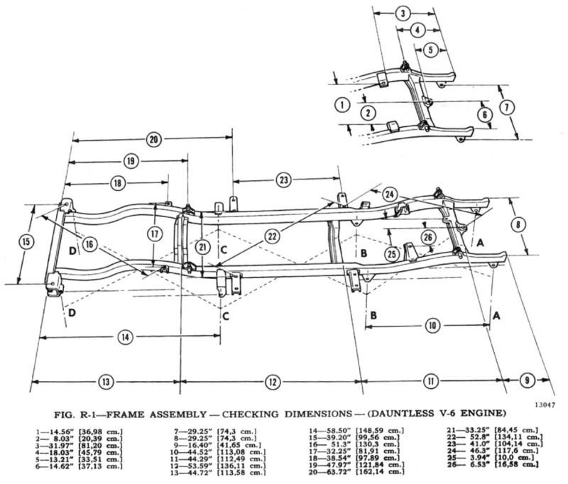 1967 Jeepster Wiring Harness - Wiring Schematics on