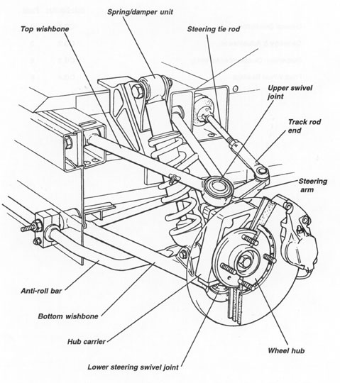Ignition Circuit Wiring Diagram For 1956 Studebaker Passenger Cars furthermore Wiring Diagram For Cm Truck Bed additionally Diagram view further Discussion T10147 ds680287 further 2018 Hyundai Genesis Series J Wiring Diagrams. on dodge truck wiring diagram